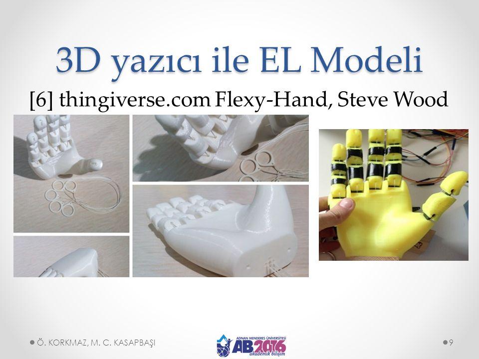 3D yazıcı ile EL Modeli [6] thingiverse.com Flexy-Hand, Steve Wood